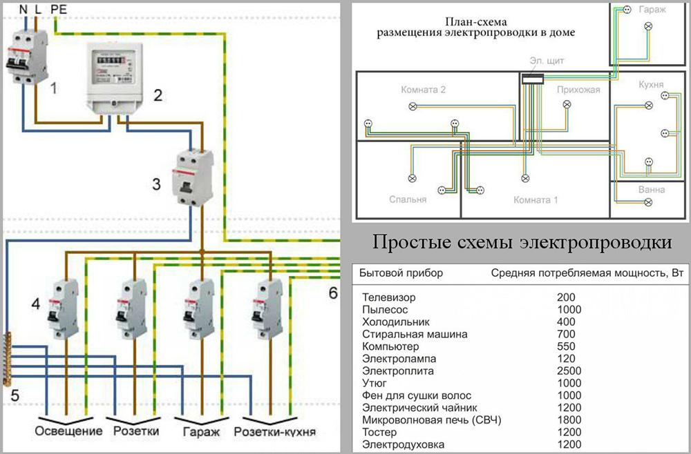 Схема электропроводка в квартире своими руками пошаговая